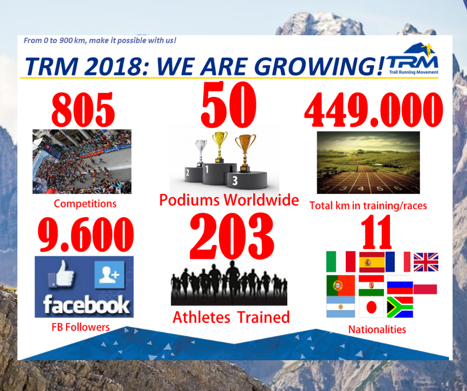 4 NEW RECORDS BROKEN BY THE TRM TEAM IN 2018